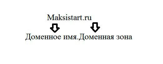 пример-домена