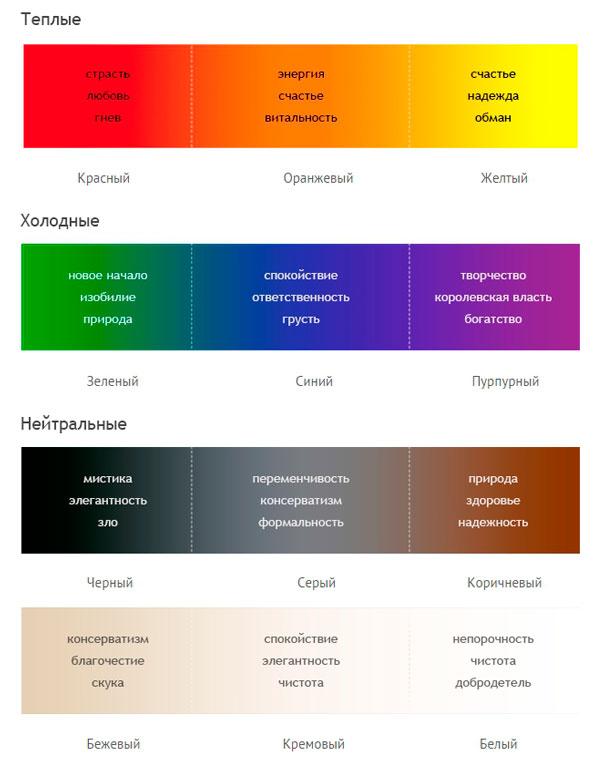 характеристики-цветов