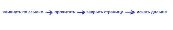 путь курсора пользователя