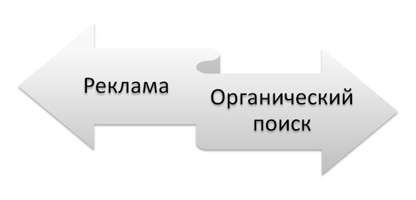 iz-chego-sostoit-vyidacha