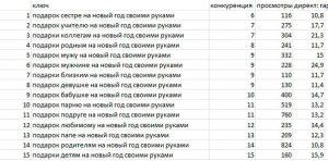 Прокси подходящие для брут ebay- Прокси Европа Для Брута Ebay Вбив eBay Вопросответ