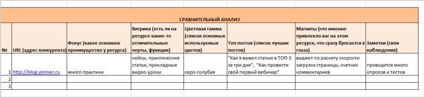 таблица помощник