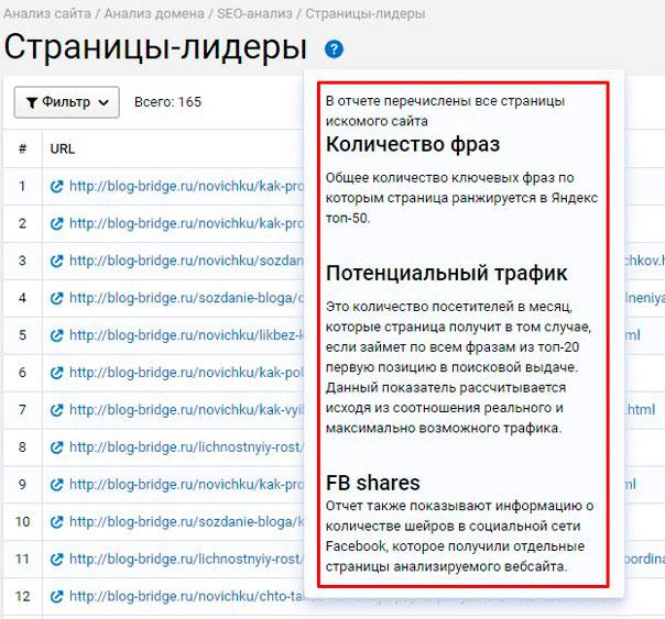 Serpstat страницы лидеры