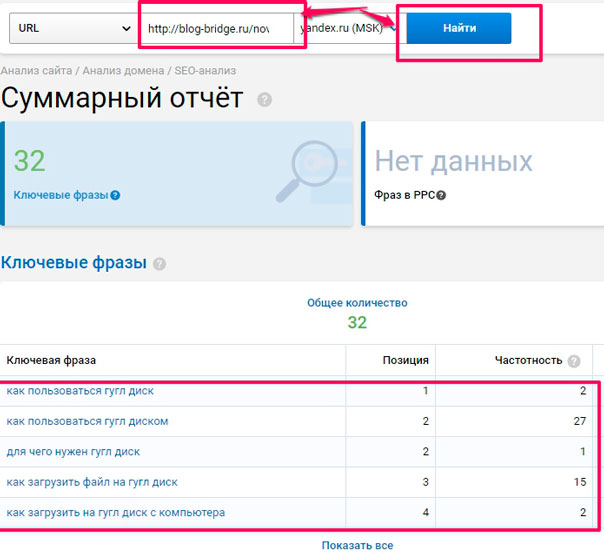 Serpstat суммарный отчет
